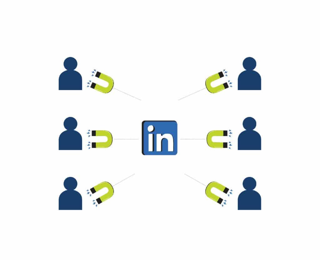 generate leads via linkedin ads